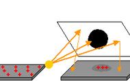 Each Step of how a Photocopier Works