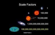 Astronomical unit