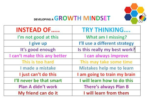 A Growth Mindset Could Buffer Kids From >> Growth Mindset