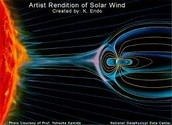 There is the Earth's Magnetic Field