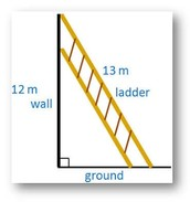 ؟؟How to find the measure of the ground??