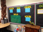 The Walls of Your Classroom Are Valuable Real Estate!