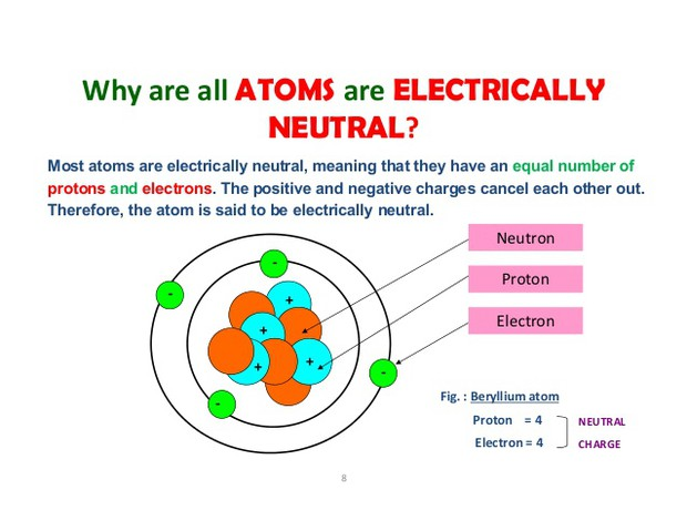Chemistry test review smore newsletters history of the periodic table urtaz Images