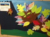 The Leaf Man (created by kindergarten, 1st, 4th grades)
