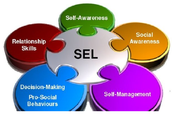 NOTE FROM THE COUNSELOR- SOCIAL EMOTIONAL LEARNING (SEL) UPDATE