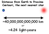 What Is The Differnece Between An Astronomical Unit And A Light Year?