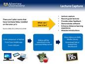 Lecture Capture & Screencasts