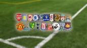 All Barclays Teams