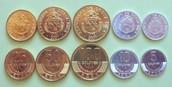 El dinero de moneda