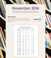 November 2014 Statistics