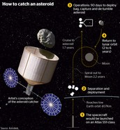 How Asteroid Mining Works