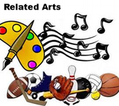 Related Arts Schedule