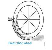 Breastshot Wheel