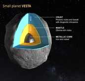 showing the crust of Vesta