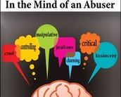 The mind of an abuser