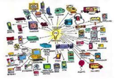 The Media web