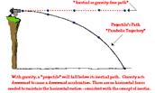 Projectile Motion Definition