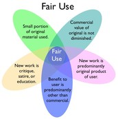 What is Fair Use?  The legal answer...