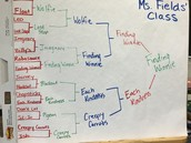 Dublin Library March Madness