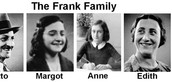 the frank family