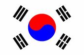 same as Korea