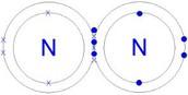 Triple Covalent Bond