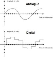 3 Differences Between Analog and Digital