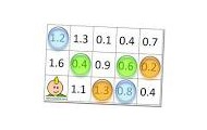 This picture represents float a decimal number.