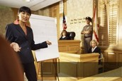 Description of Occupation