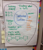 Subtraction-What does it mean?