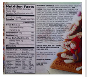 Gingerbread House Ingredients, Please Review!