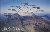You'll Blow Your Top When You See Mt. Saint Helens!
