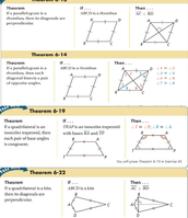 Theorem 13-22