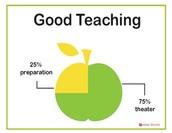 Always need a Good Teacher