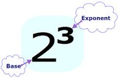 E is For Exponents