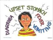 symptom's