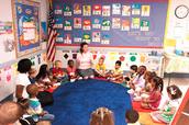 First Choice: Kindergaten Teacher