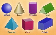 Basic Geometric Forms