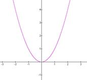 My Future Husband and I Share An Equation...