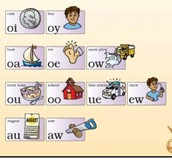 Fundations