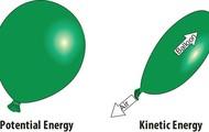Potenial Energy