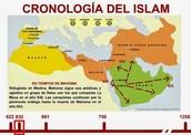 CRONOLOGÍA DEL ISLAM
