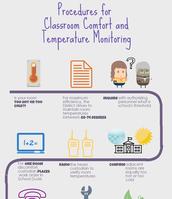 Procedures for Classroom Temperatures!