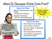 How to Earn Discussion Points