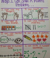 Ways to Solve Math Problems