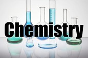 Chemistry- 8.p.1- Understand the properties of matter and changes that occur when matter interacts in an open and closed container.