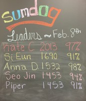 Sumdog Leaders February 8th