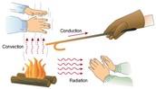 Convection, Conduction, & Radiation