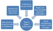 How a Cyberbully really hurts