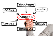 Want to learn more about various careers?